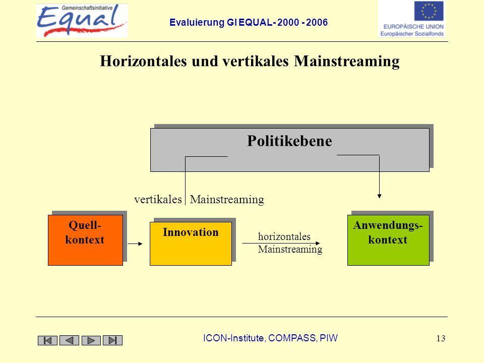 Horizontales und vertikales Mainstreaming