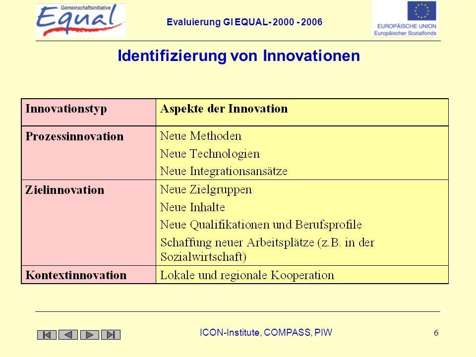 Identifizierung von Innovationen
