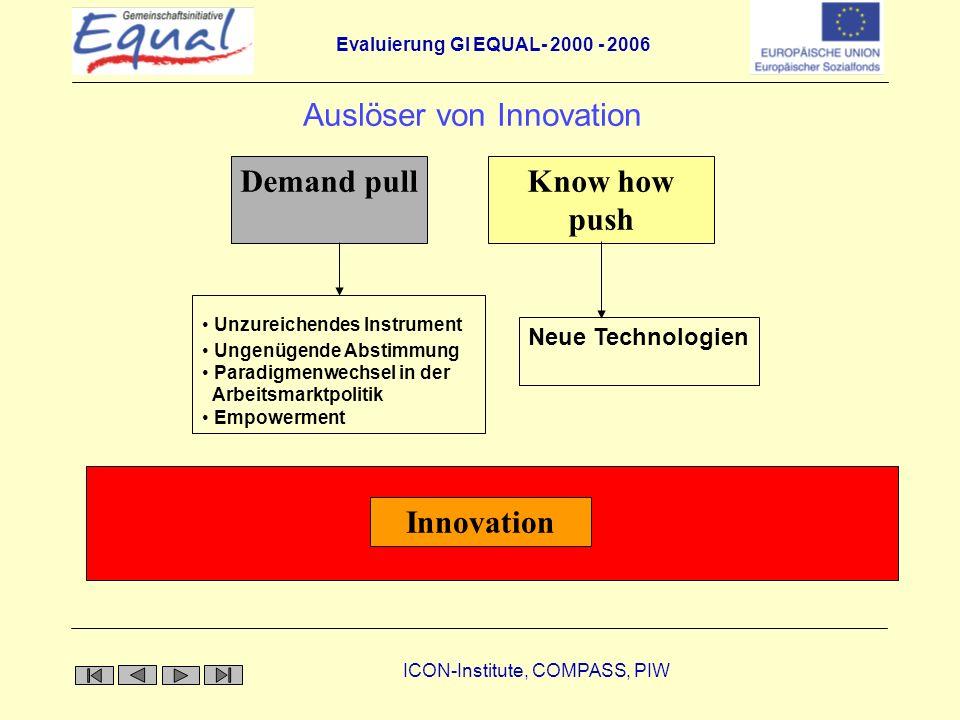 Auslöser von Innovation