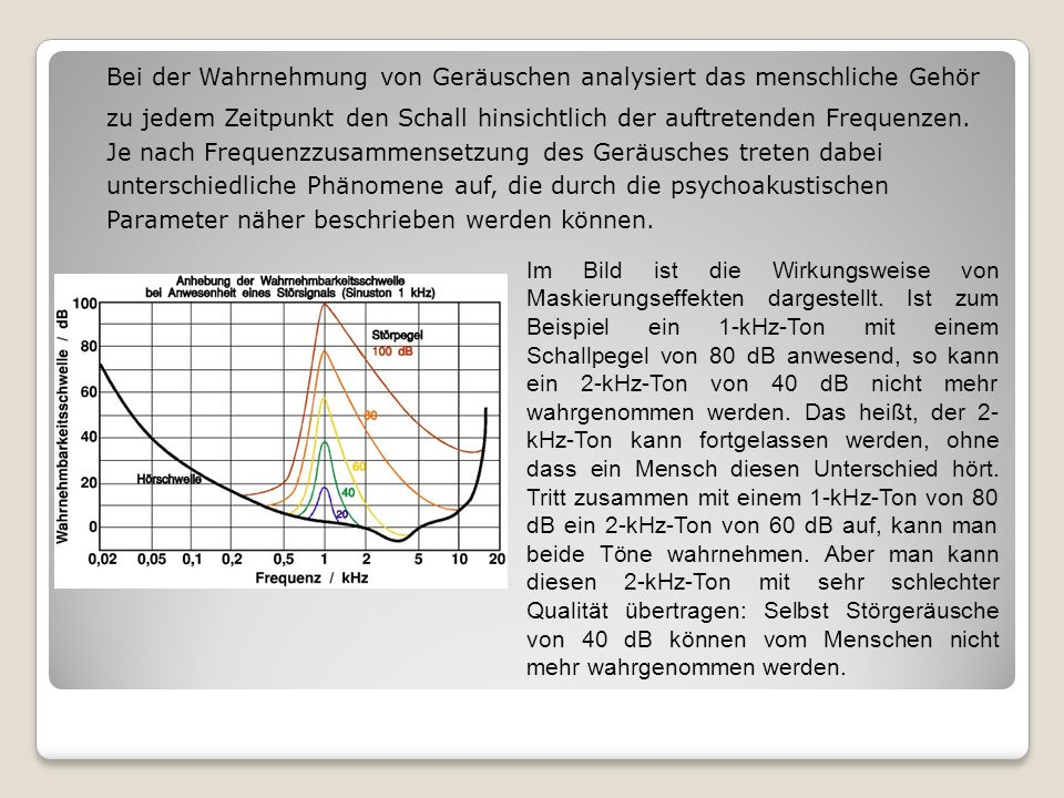 Bei der Wahrnehmung von Geräuschen analysiert das menschliche Gehör zu jedem Zeitpunkt den Schall hinsichtlich der auftretenden Frequenzen. Je nach Frequenzzusammensetzung des Geräusches treten dabei unterschiedliche Phänomene auf, die durch die psychoakustischen Parameter näher beschrieben werden können.