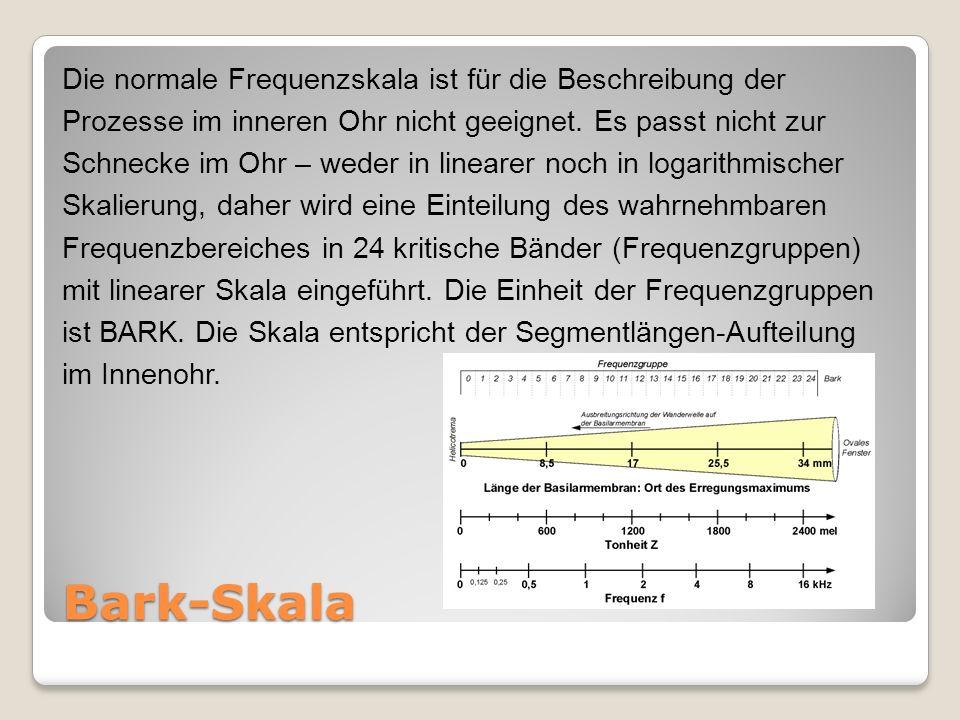 Die normale Frequenzskala ist für die Beschreibung der Prozesse im inneren Ohr nicht geeignet. Es passt nicht zur Schnecke im Ohr – weder in linearer noch in logarithmischer Skalierung, daher wird eine Einteilung des wahrnehmbaren Frequenzbereiches in 24 kritische Bänder (Frequenzgruppen) mit linearer Skala eingeführt. Die Einheit der Frequenzgruppen ist BARK. Die Skala entspricht der Segmentlängen-Aufteilung im Innenohr.