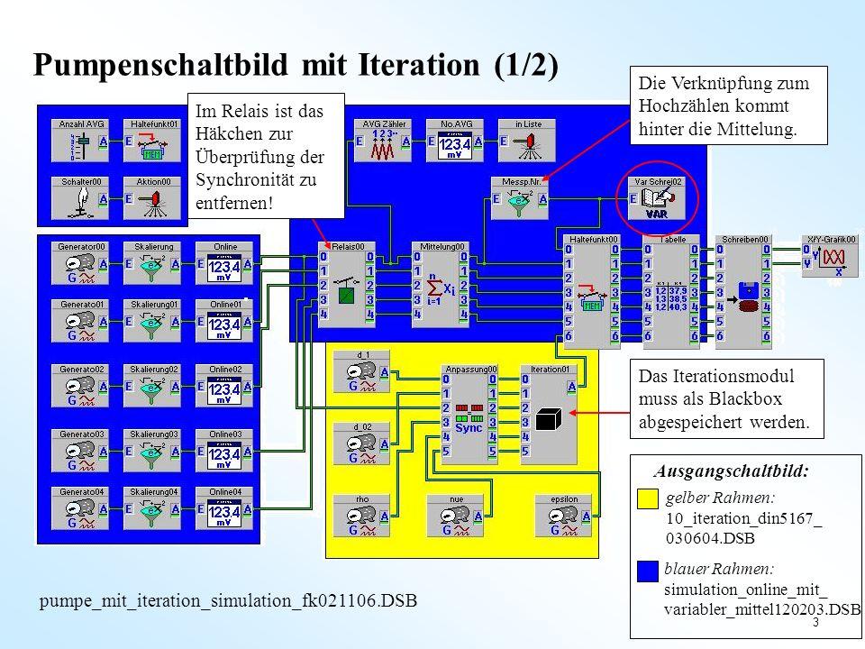 Pumpenschaltbild mit Iteration (1/2)