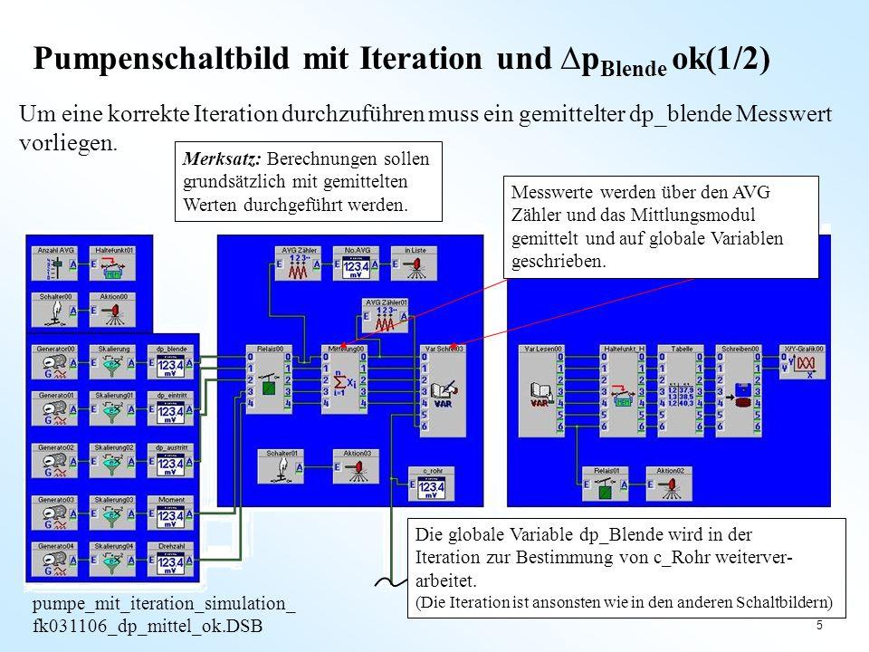 Pumpenschaltbild mit Iteration und ∆pBlende ok(1/2)