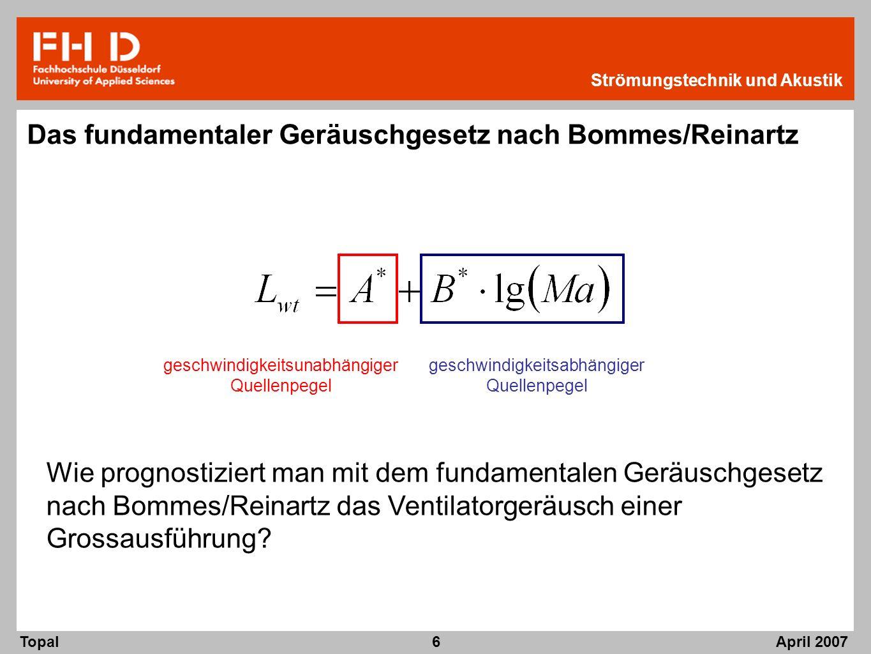 Das fundamentaler Geräuschgesetz nach Bommes/Reinartz