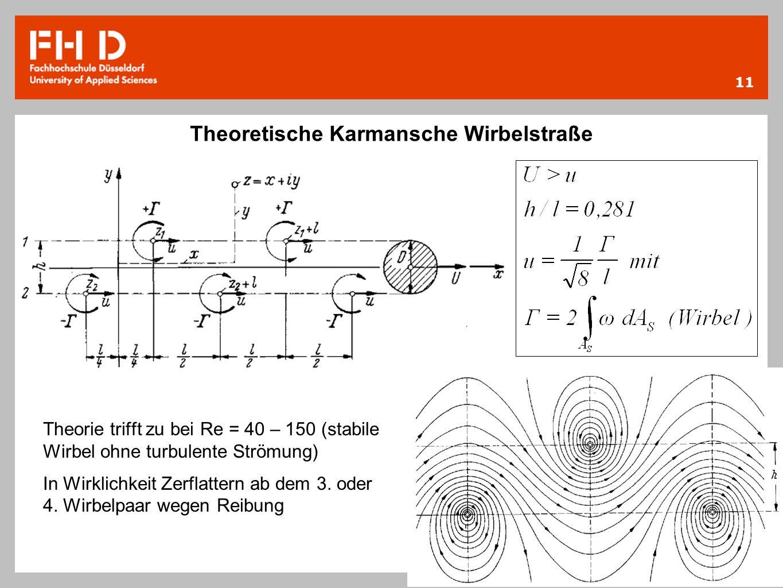 Theoretische Karmansche Wirbelstraße