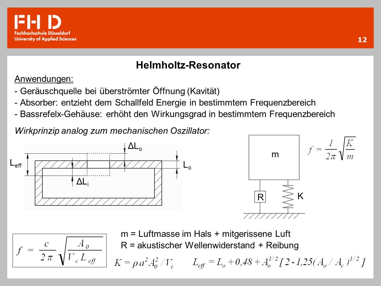 Helmholtz-Resonator Anwendungen: