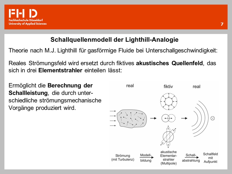 Schallquellenmodell der Lighthill-Analogie