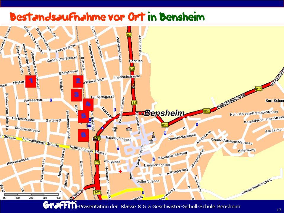 Bestandsaufnahme vor Ort in Bensheim