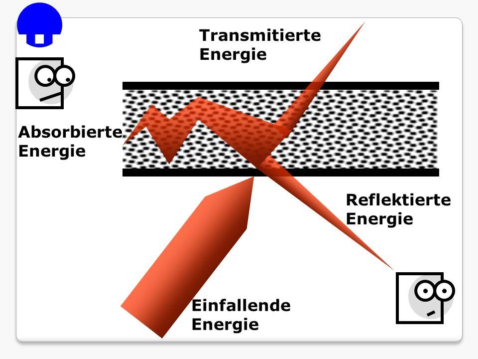 ... Transmitierte Energie AbsorbierteEnergie Reflektierte Energie