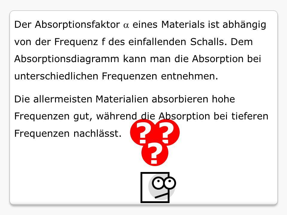 Der Absorptionsfaktor a eines Materials ist abhängig von der Frequenz f des einfallenden Schalls. Dem Absorptionsdiagramm kann man die Absorption bei unterschiedlichen Frequenzen entnehmen.