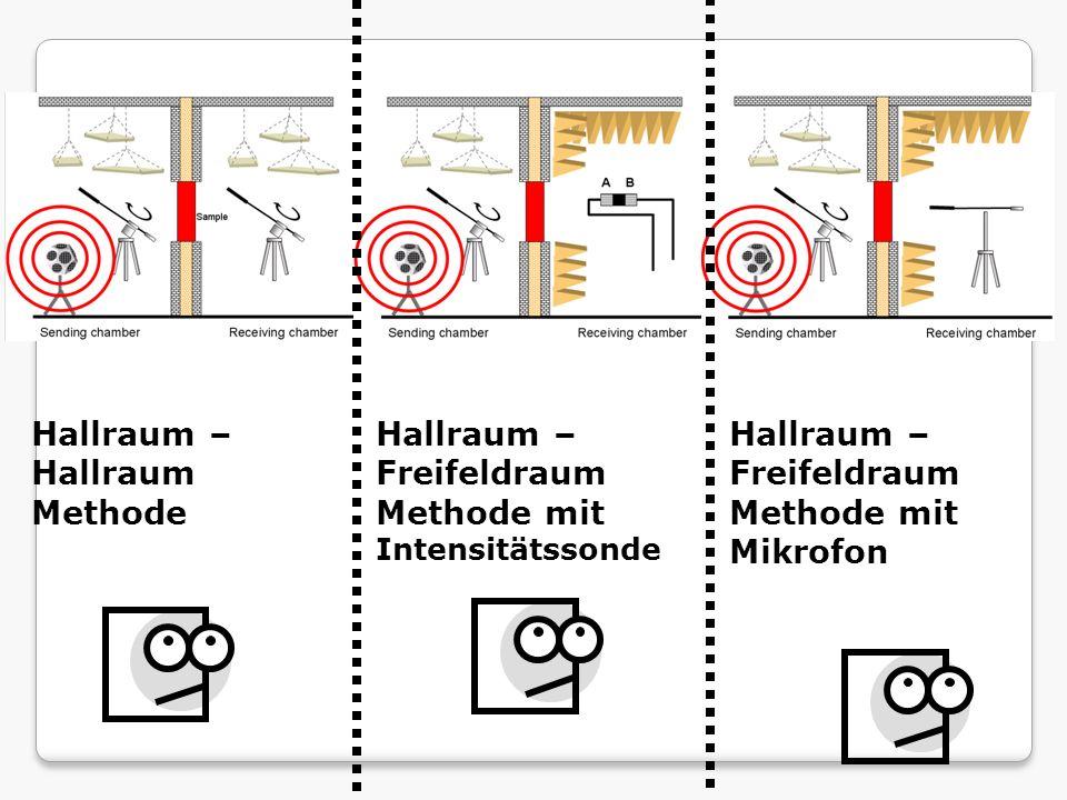 Hallraum – Hallraum Methode