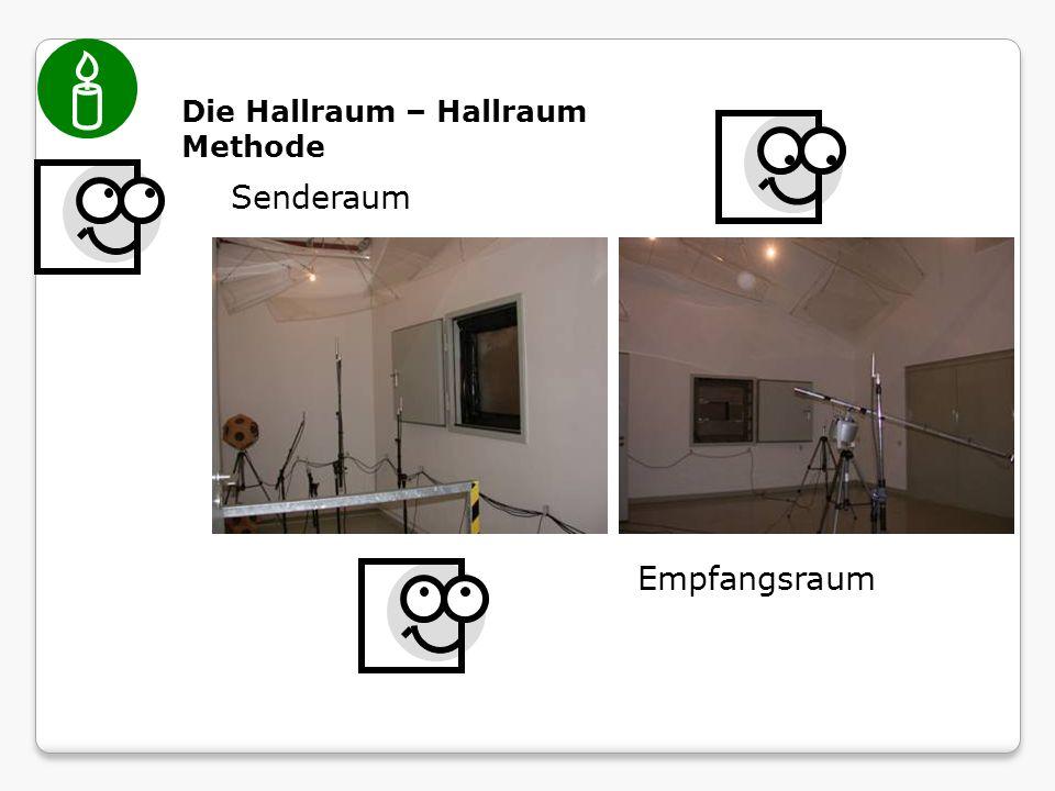  Die Hallraum – Hallraum Methode Senderaum Empfangsraum
