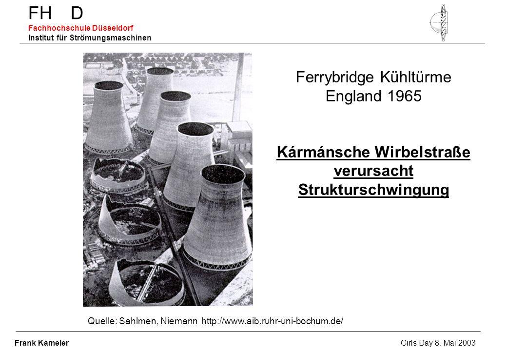FH D Fachhochschule Düsseldorf Institut für Strömungsmaschinen