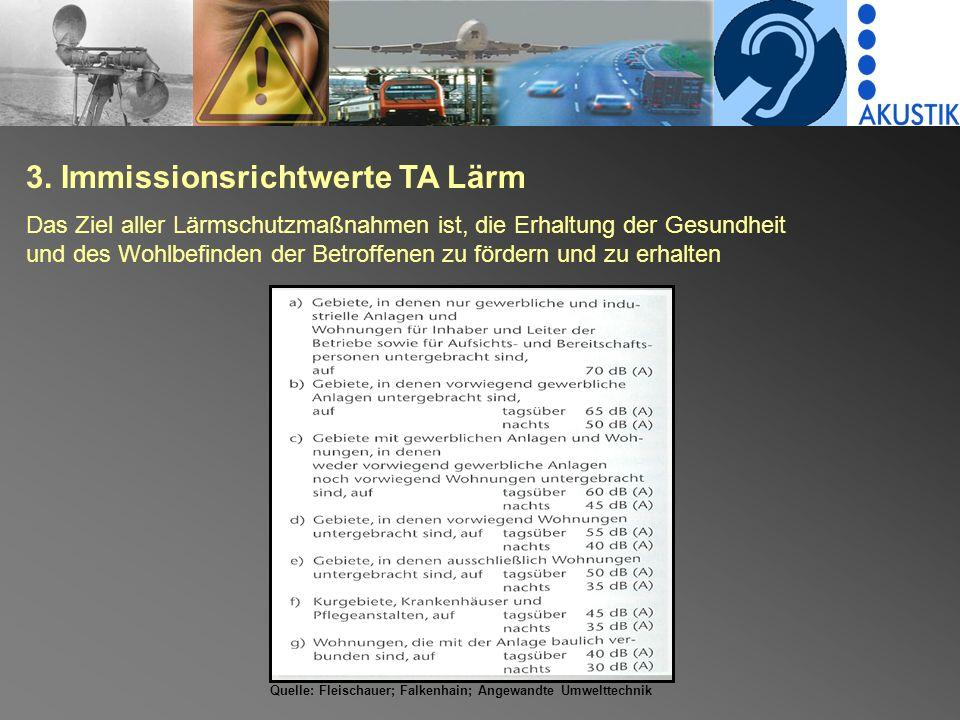 3. Immissionsrichtwerte TA Lärm