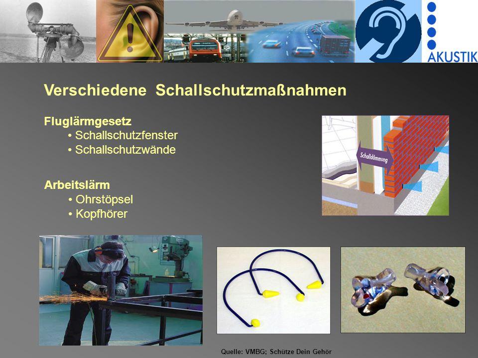 Verschiedene Schallschutzmaßnahmen