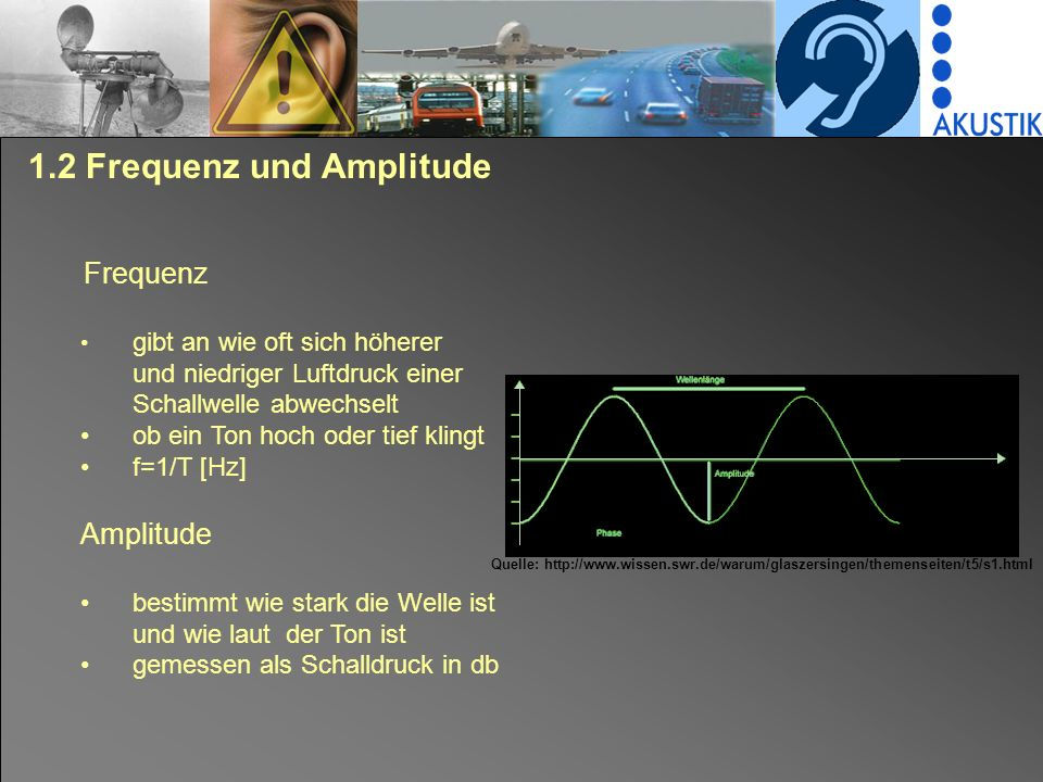 1.2 Frequenz und Amplitude
