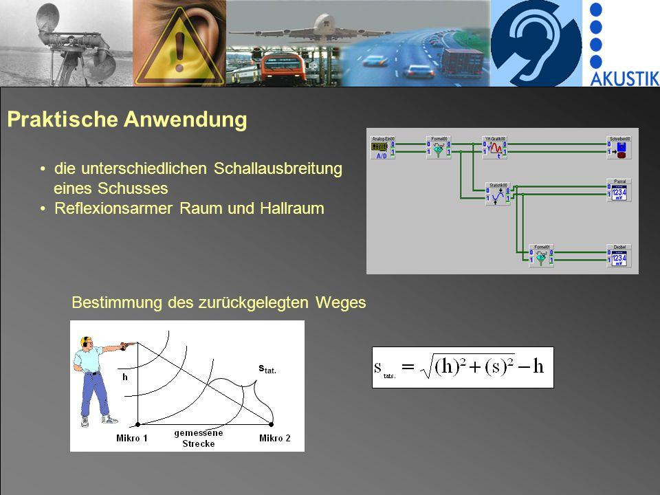 Praktische Anwendung die unterschiedlichen Schallausbreitung