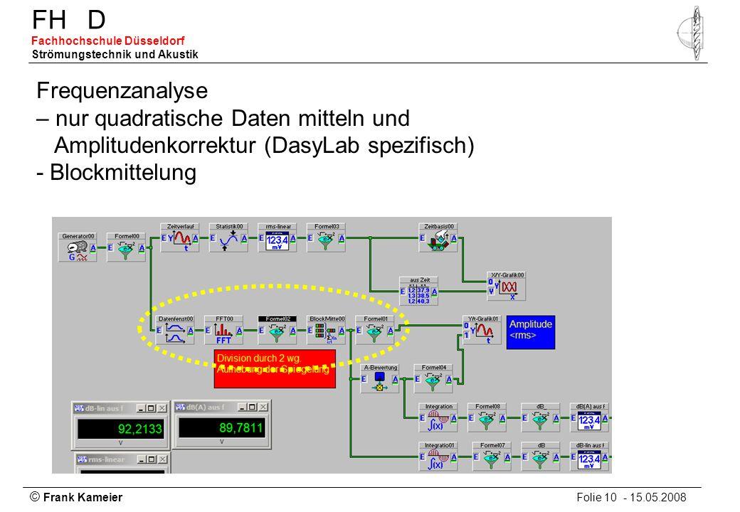 Frequenzanalyse– nur quadratische Daten mitteln und Amplitudenkorrektur (DasyLab spezifisch) - Blockmittelung.