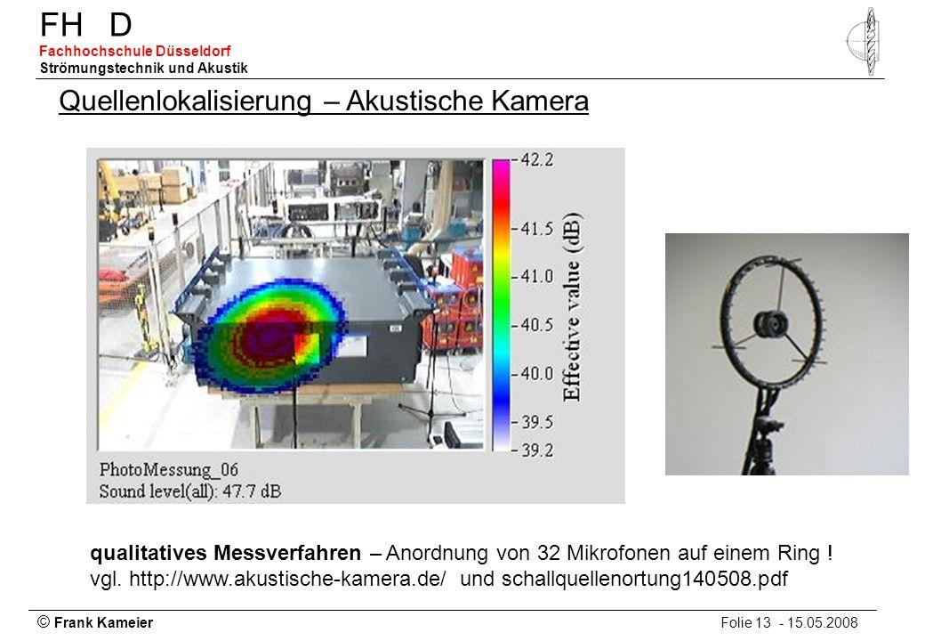 Quellenlokalisierung – Akustische Kamera