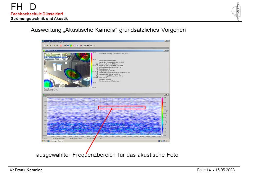 """Auswertung """"Akustische Kamera grundsätzliches Vorgehen"""