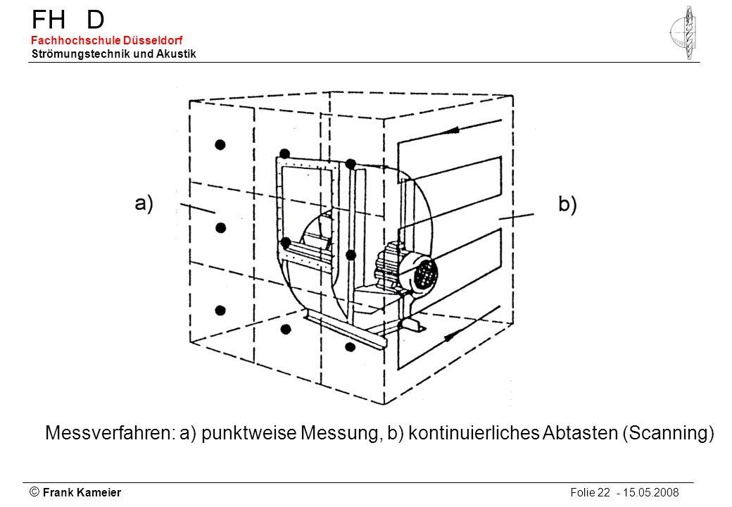 Messverfahren: a) punktweise Messung, b) kontinuierliches Abtasten (Scanning)