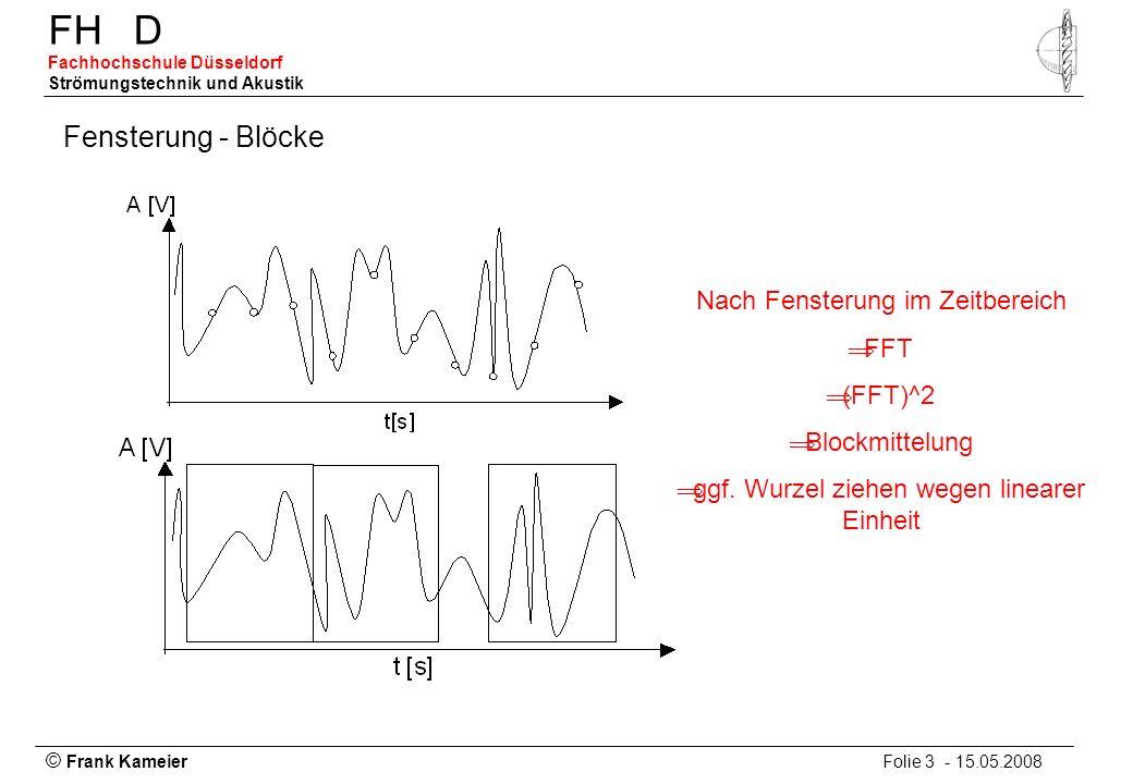 Fensterung - Blöcke Nach Fensterung im Zeitbereich FFT (FFT)^2