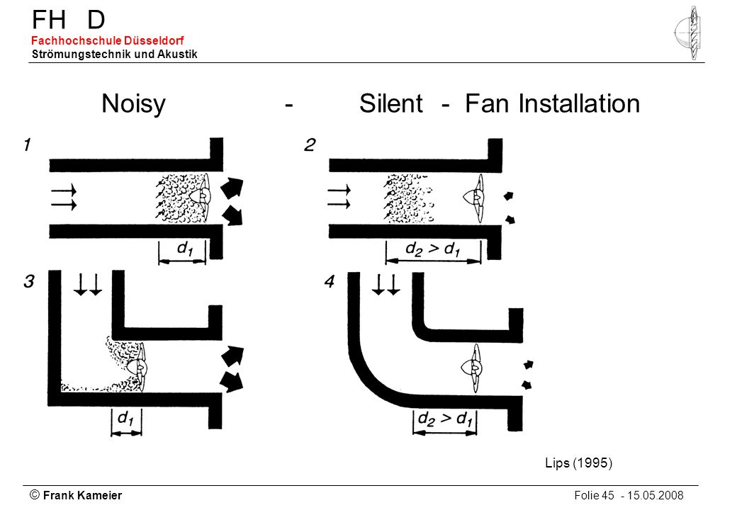 Noisy - Silent - Fan Installation