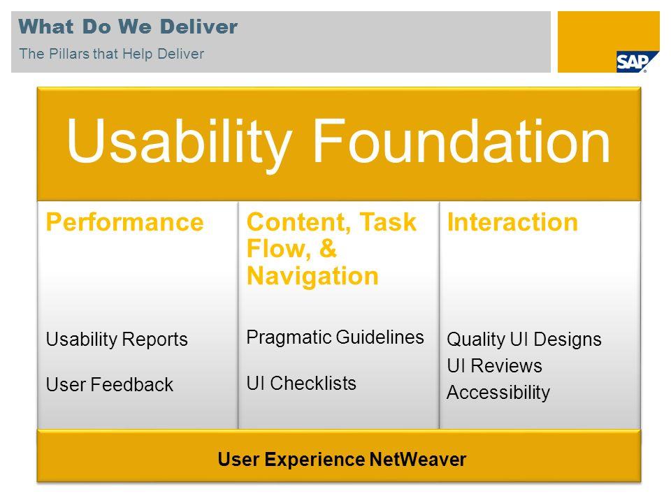 User Experience NetWeaver