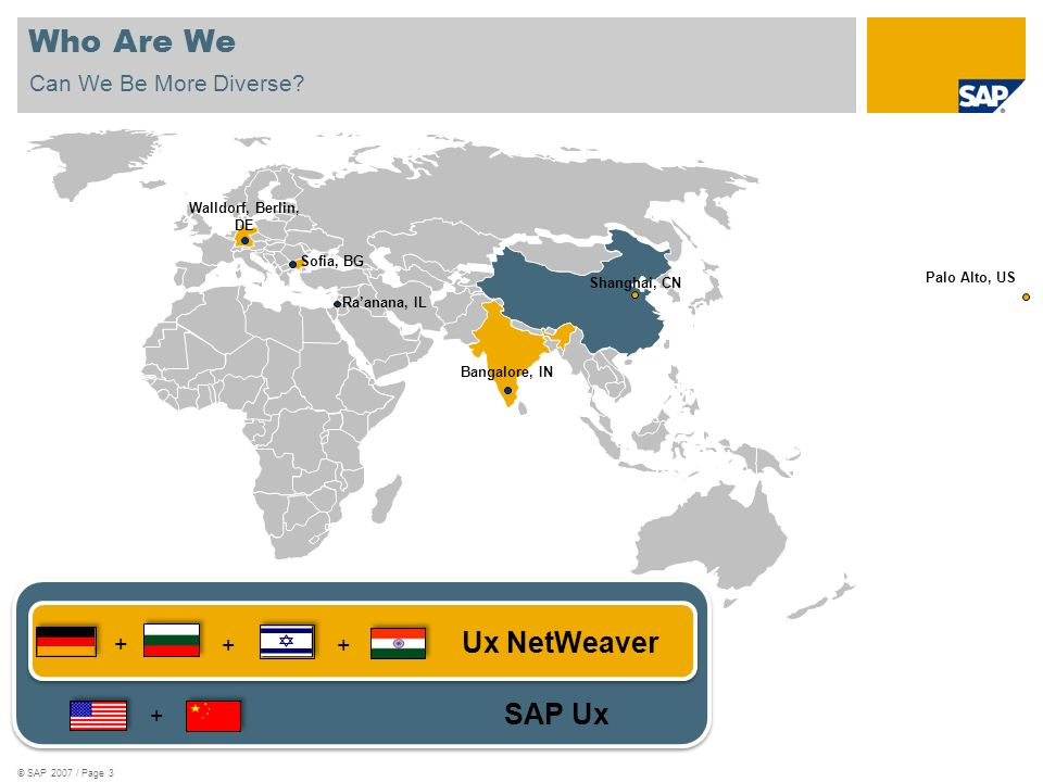 Who Are We Ux NetWeaver SAP Ux Can We Be More Diverse + + + +