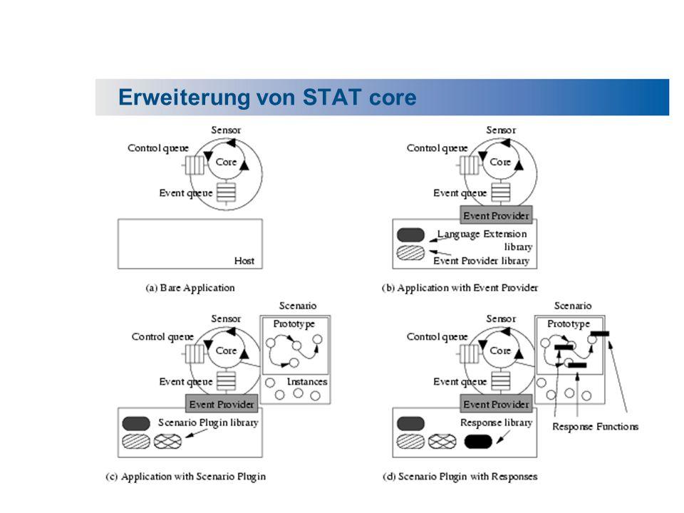 Erweiterung von STAT core