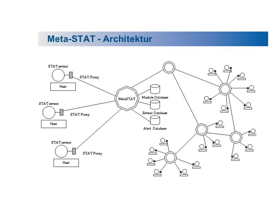 Meta-STAT - Architektur