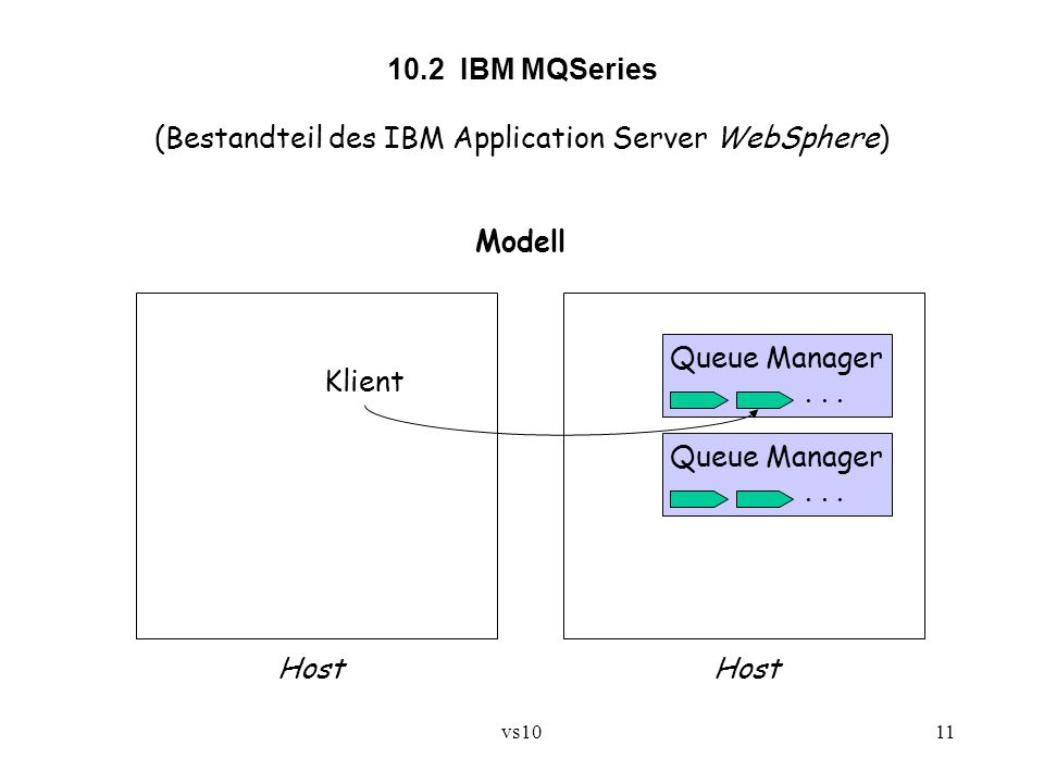 10.2 IBM MQSeries (Bestandteil des IBM Application Server WebSphere)