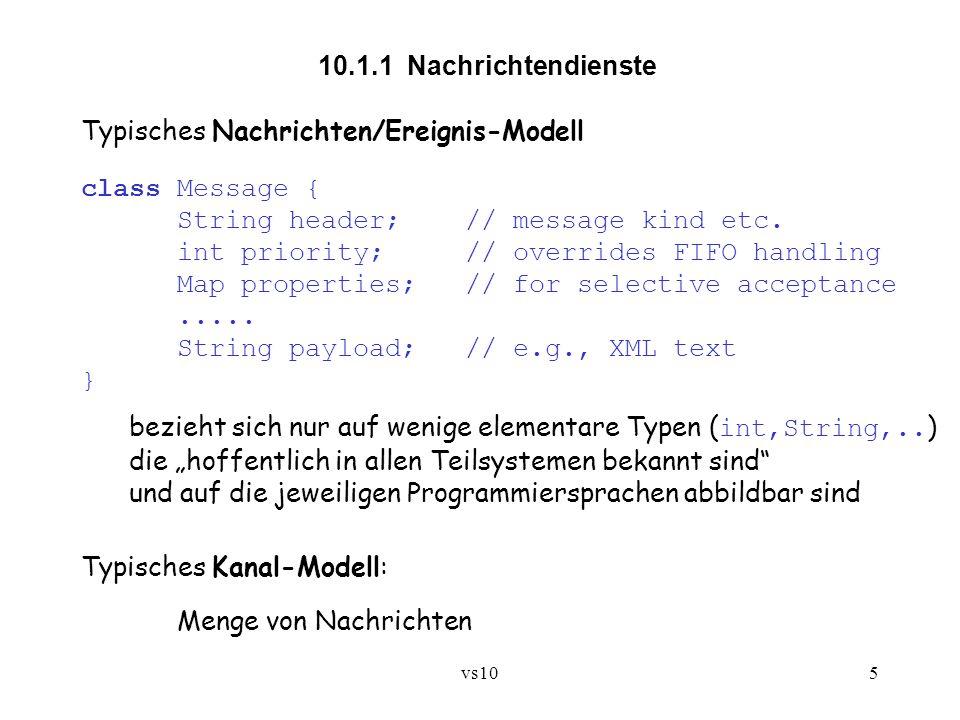 Typisches Nachrichten/Ereignis-Modell class Message {
