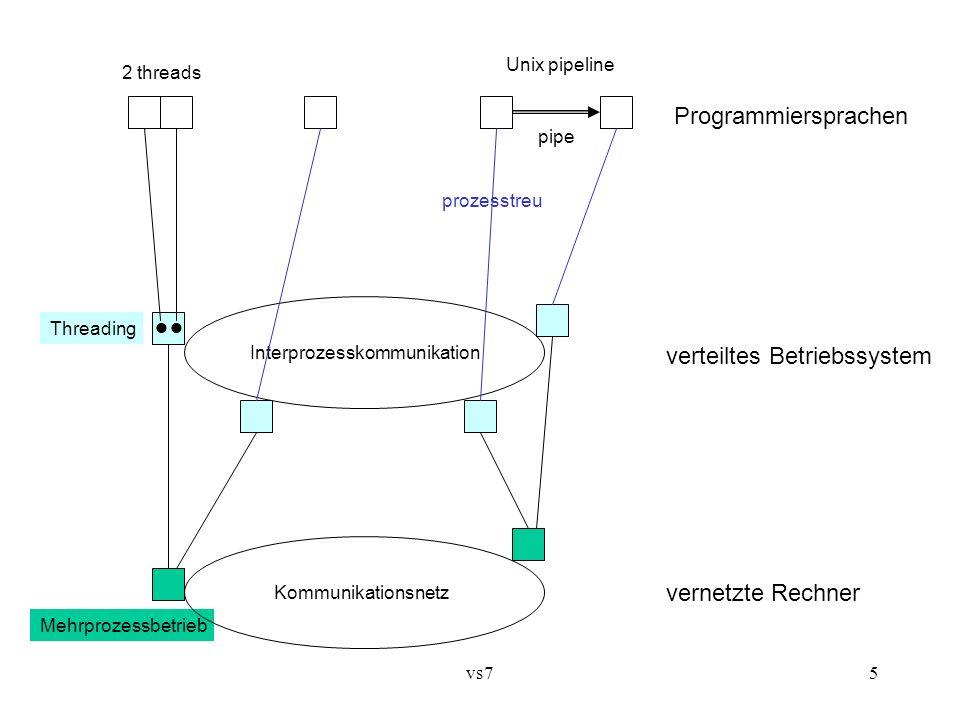  Programmiersprachen verteiltes Betriebssystem vernetzte Rechner