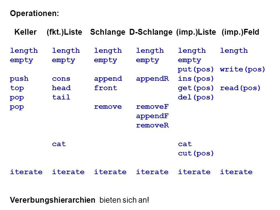 Operationen:Keller (fkt.)Liste Schlange D-Schlange (imp.)Liste (imp.)Feld. length length length length length length.