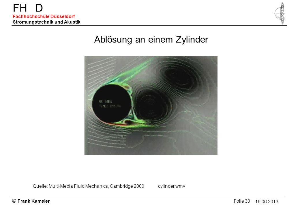 Ablösung an einem Zylinder