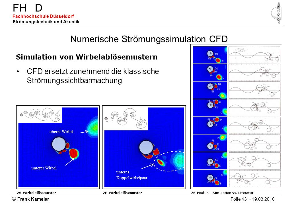 Numerische Strömungssimulation CFD