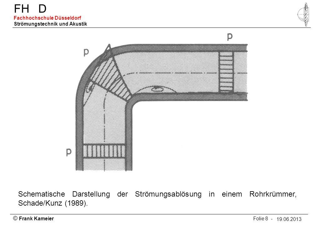 Schematische Darstellung der Strömungsablösung in einem Rohrkrümmer, Schade/Kunz (1989).