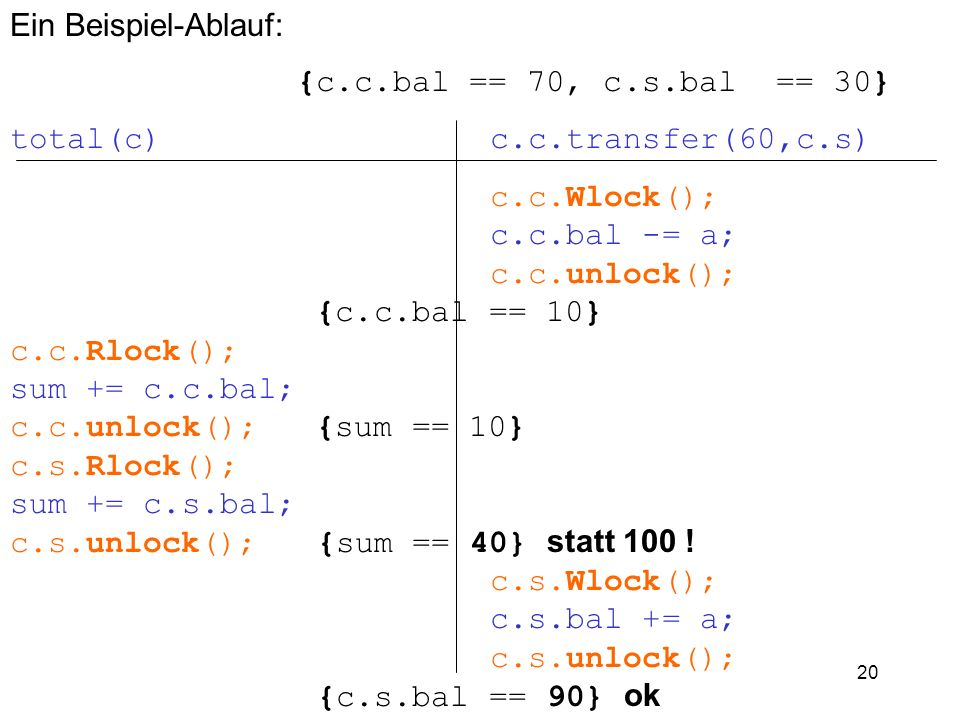 Ein Beispiel-Ablauf: {c.c.bal == 70, c.s.bal == 30} total(c) c.c.transfer(60,c.s) c.c.Wlock();