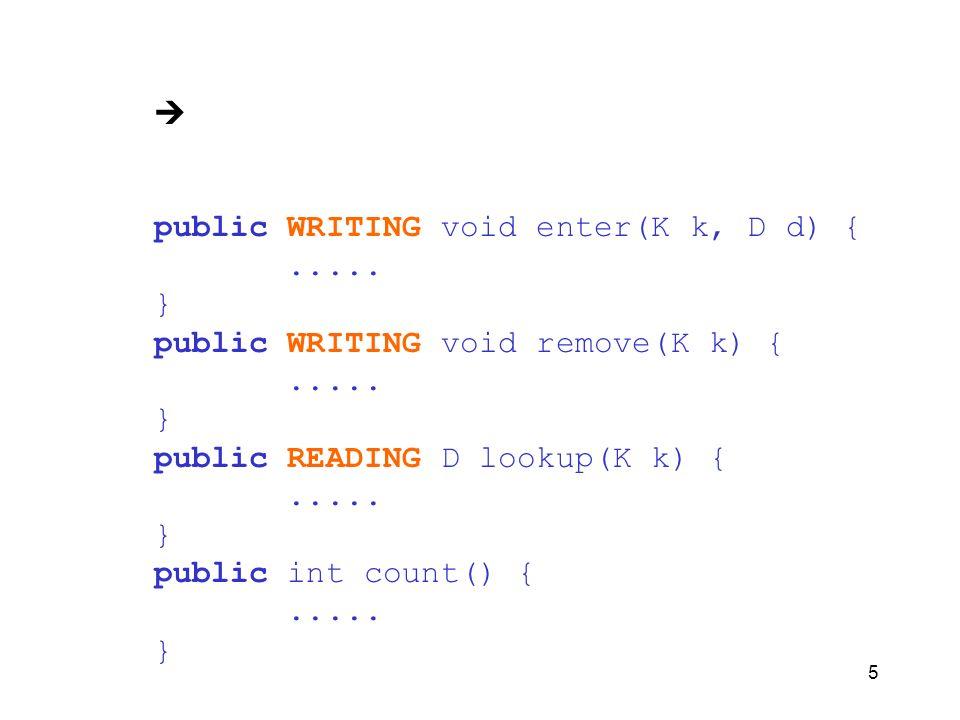 public WRITING void enter(K k, D d) { ..... } public WRITING void remove(K k) { public READING D lookup(K k) {