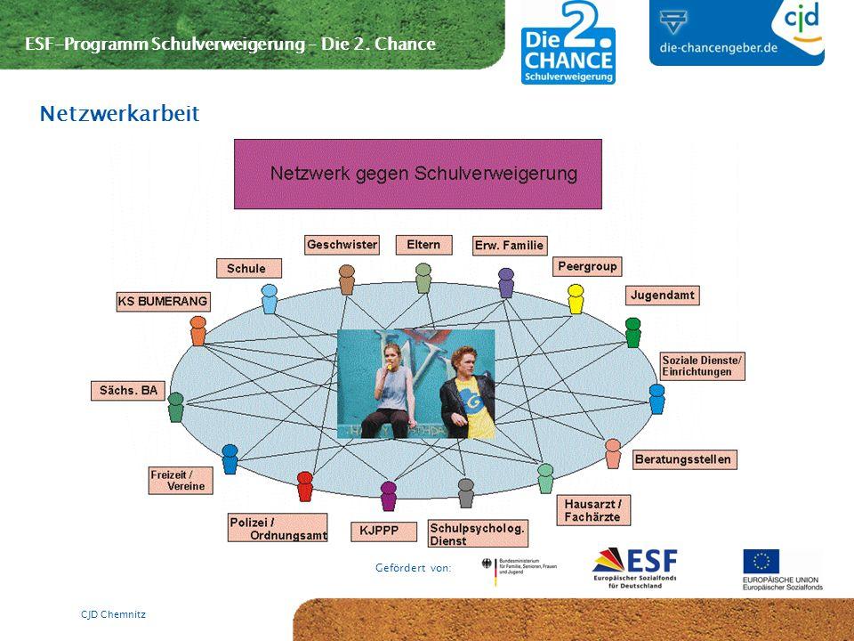 Netzwerkarbeit CJD Chemnitz