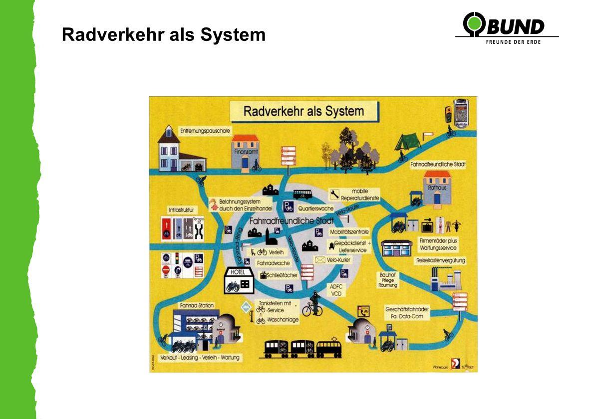 Radverkehr als System