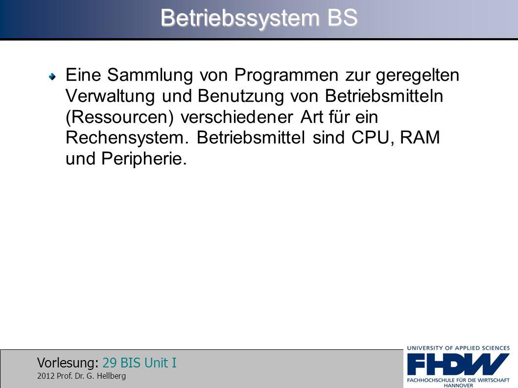 Betriebssystem BS