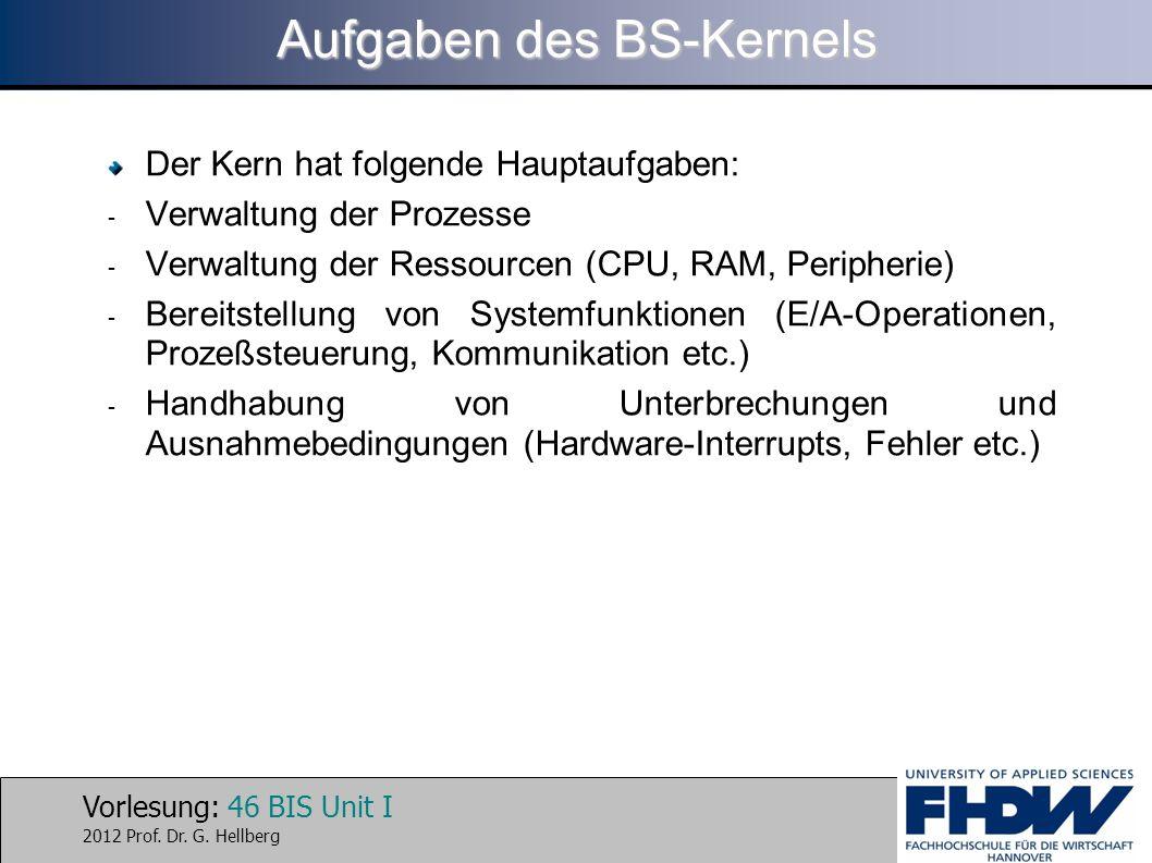 Aufgaben des BS-Kernels