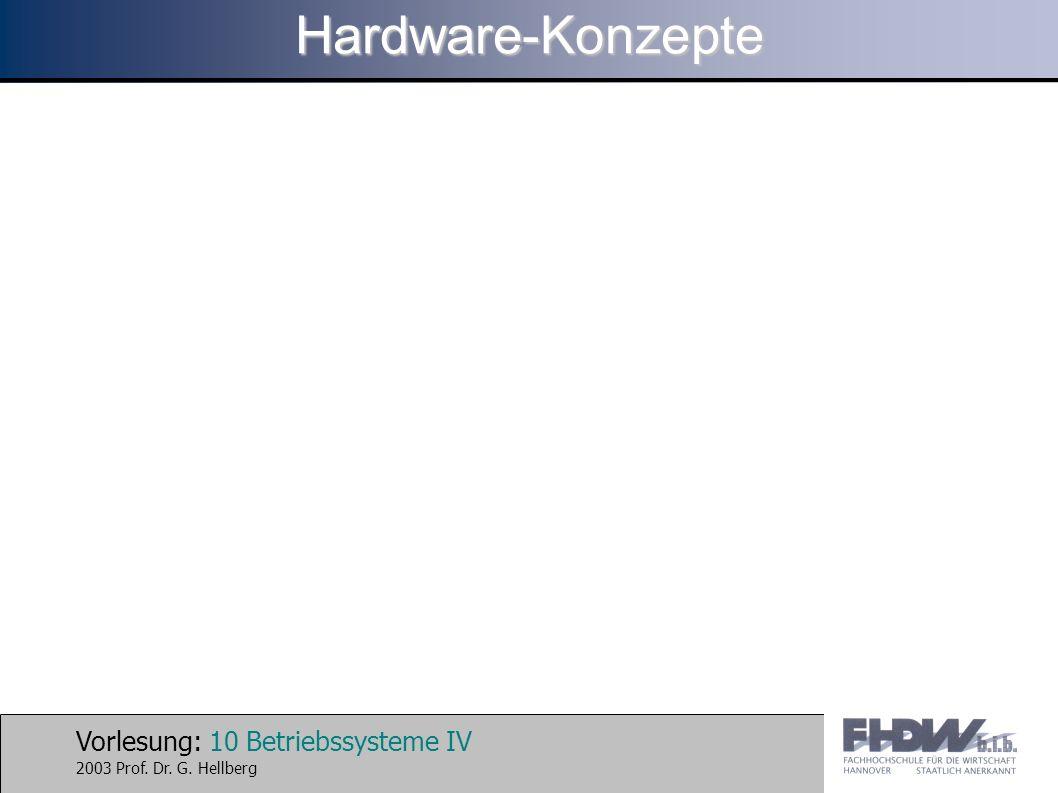 Hardware-Konzepte