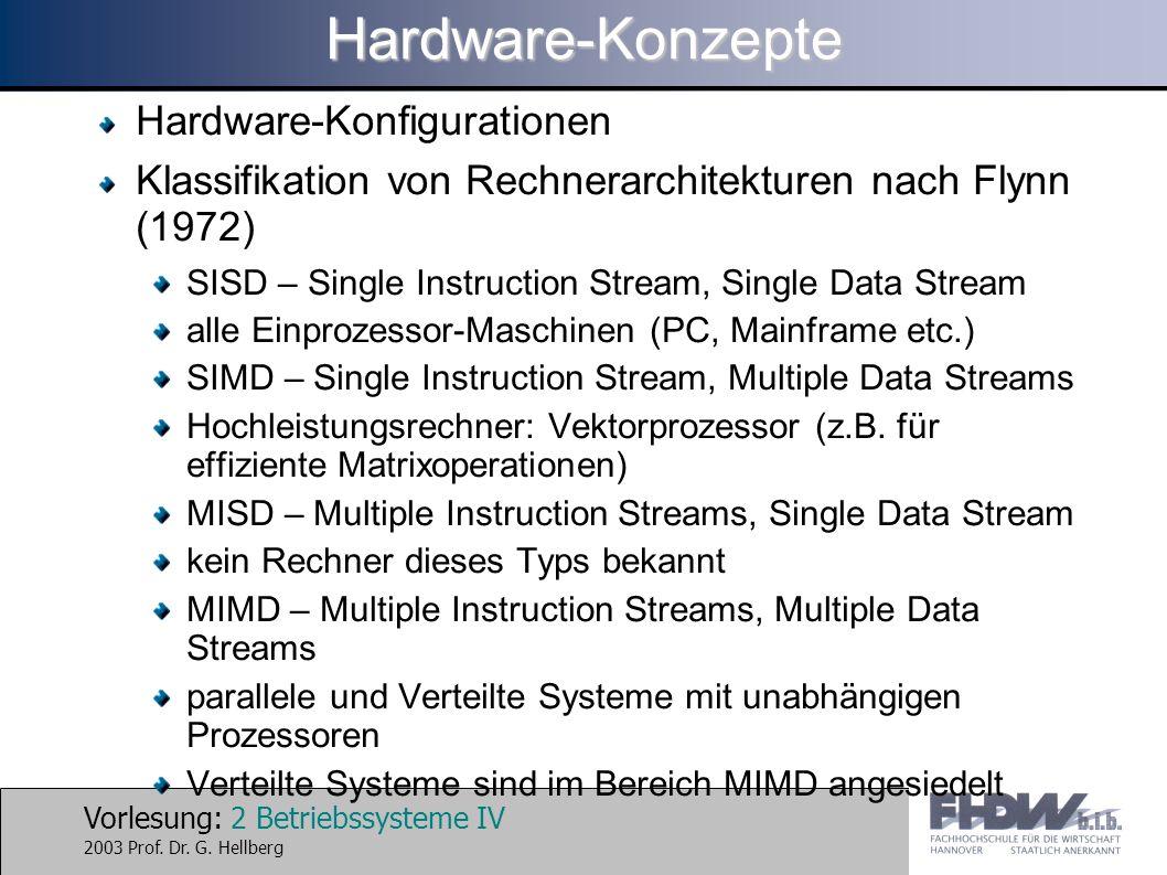 Hardware-Konzepte Hardware-Konfigurationen