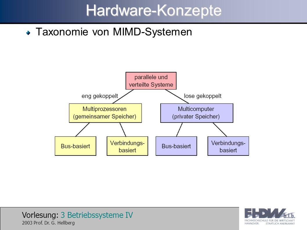 Hardware-Konzepte Taxonomie von MIMD-Systemen
