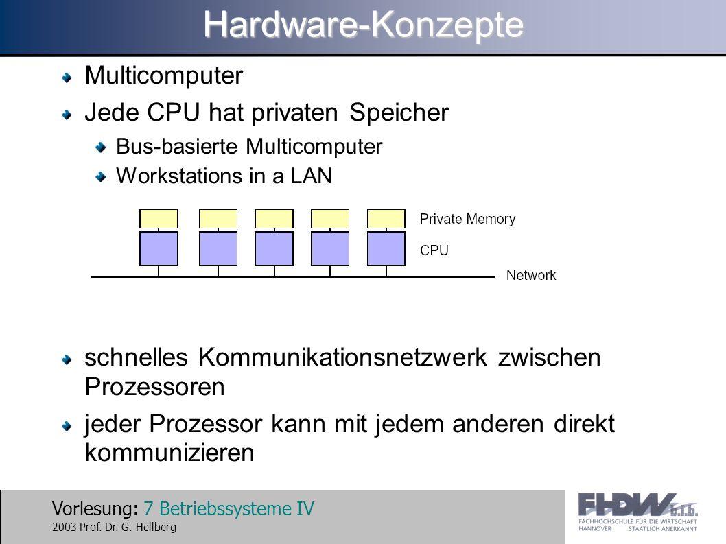 Hardware-Konzepte Multicomputer Jede CPU hat privaten Speicher