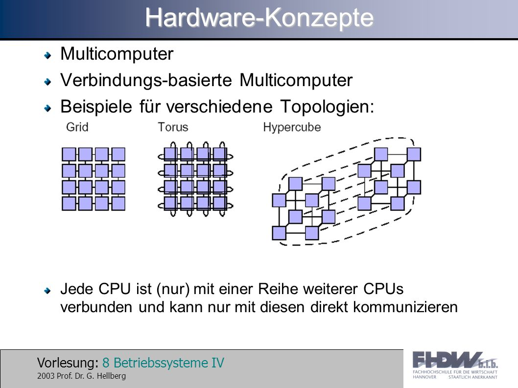 Hardware-Konzepte Multicomputer Verbindungs-basierte Multicomputer