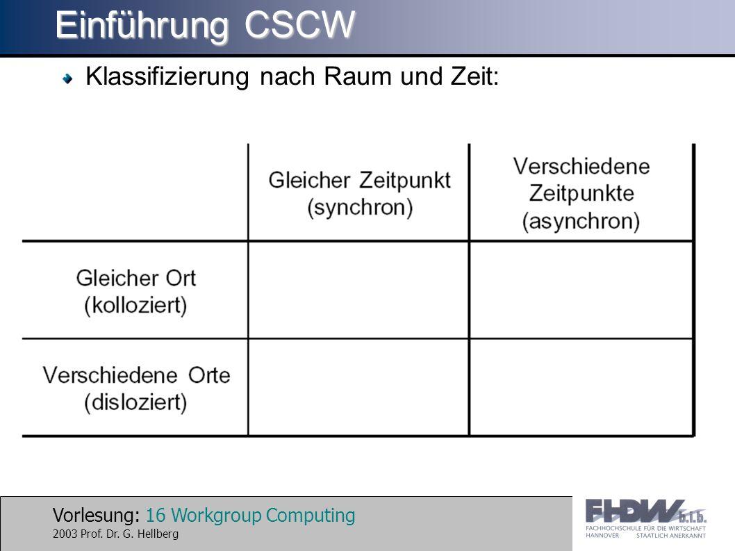 Einführung CSCW Klassifizierung nach Raum und Zeit: